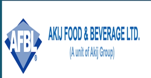 Marketing Positioning Strategy Akij Food and Beverage Limited