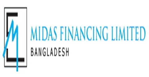 Micro Credit and Investment Practices of MIDAS Financing Limited