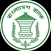 Term Paper on Bangladesh Bank