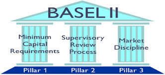 Report on Managing the Composition of Capital as per Basel II