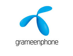 Term paper on SWOT Analysis in Grameen Phone