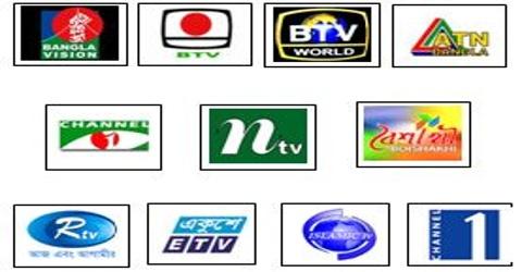 Urban Based Electronic Media Preferences Analysis
