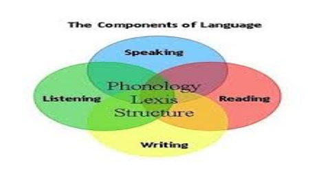 Learning EFL Writing At SSC Level in Bangladesh