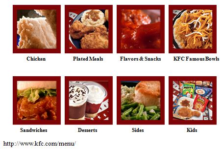 Overall Marketing Strategies of KFC - Assignment Point