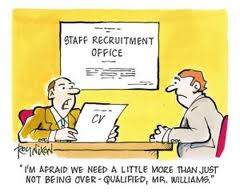 Cover Letters for Job Application