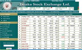 Discribe Rules and Regulations Maintained by Dhaka Stock Exchange