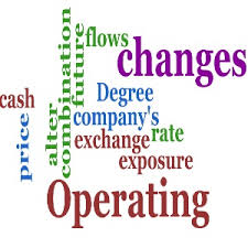 Which Terms are used in Foreign Exchange Operations