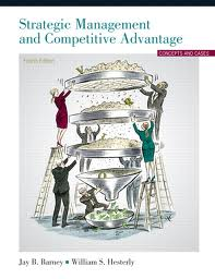 Discuss Competitive Strategy of a Bank