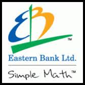 Credit Risk Management of Eastern Bank Ltd