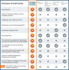 Letter for Charge Account Credit Limit Increase Notice