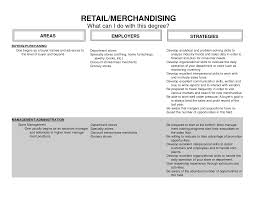 Merchandising Management of Garments Sector in Bangladesh