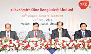 Motivating The Employees of For Higher Productivity GSK Bangladesh Ltd