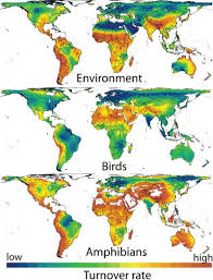 Changes in Biodiversity