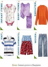 Different Types of Yarn Marketing in Bangladesh