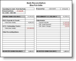 The Benefits of Bank Reconciliation Services