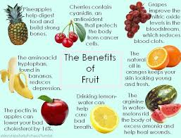 Article on Benefits of Fruit and Vegetable Juices during Summer - Assignment Point