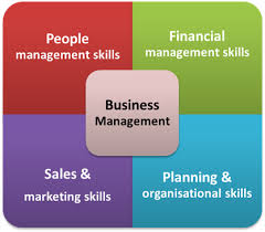 Excellent Business Management Skills is the Key to Success