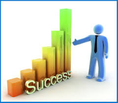 Top Three Aspects that Make a Business Successful