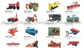 Some Fundamental Facts about Farm Machinery and Equipment