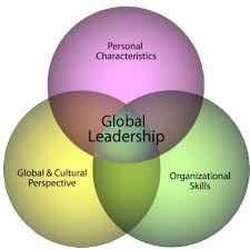 Assignment on Global Leadership Agenda and Theory