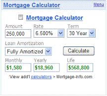 Figuring Payments Based on Mortgage Calculator