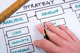 Secrets Towards Successful Marketing