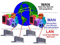The Difference Between LAN WAN and MAN Networks