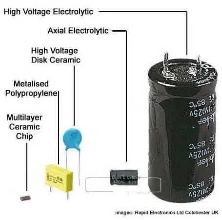 Define and Discuss on Capacitors