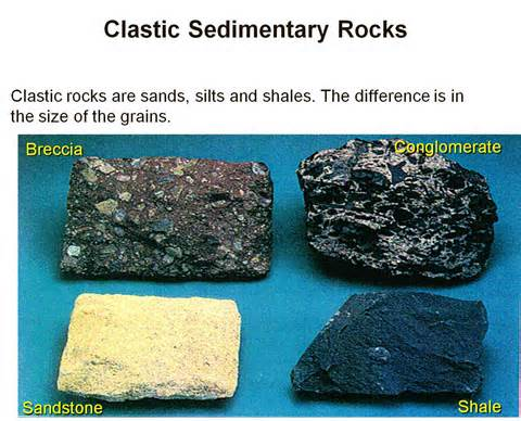 Discuss on Clastic Sedimentary Rocks