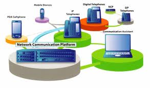 Communication in Network System