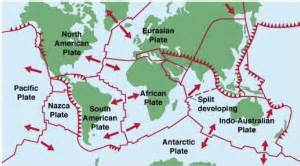 Analysis Early Evidence for Plate Tectonics