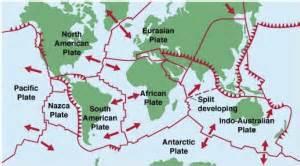 Analysis Early Evidence for Plate Tectonics