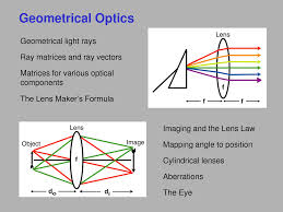 Define and Discuss Geometrical Optics
