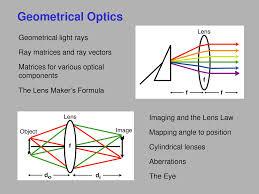 Define and Discuss Geometrical Optics