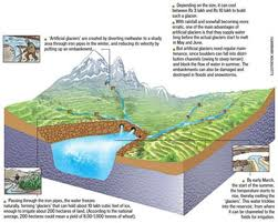 glaciers development