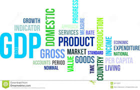 Presentation on Gross Domestic Product