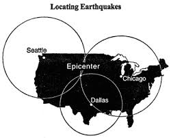 Analysis on Monitoring Earthquakes
