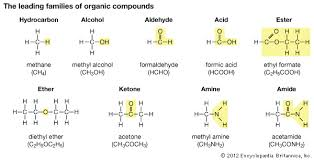Analysis on Organic Compounds