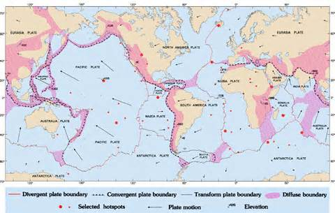 Discuss different Types of Plate Boundaries
