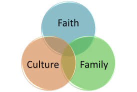 The Power of Culture to Create a Better Future