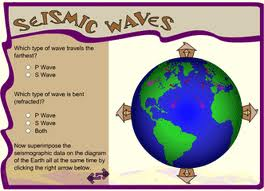 Define and Discuss on Seismic Waves