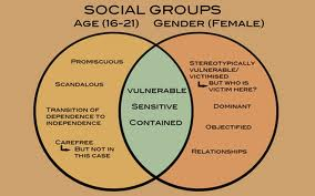 Discuss and Define Social Groups