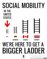 Define and Discuss Social Mobility