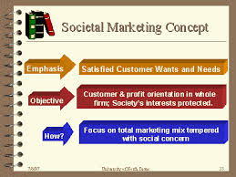 Define and Discuss on Societal Marketing Concept