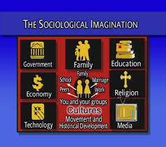 Deducing with Sociological Imagination