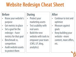 A Website Redesign Process