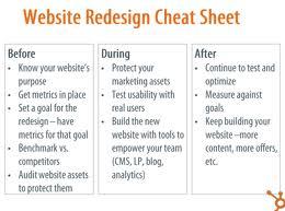 A Website Redesign Process