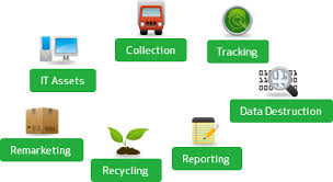 Tips for IT Asset Disposal