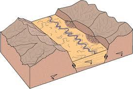 Define and Discuss on Stream Valleys
