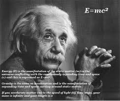 Analysis the Theory of Relativity